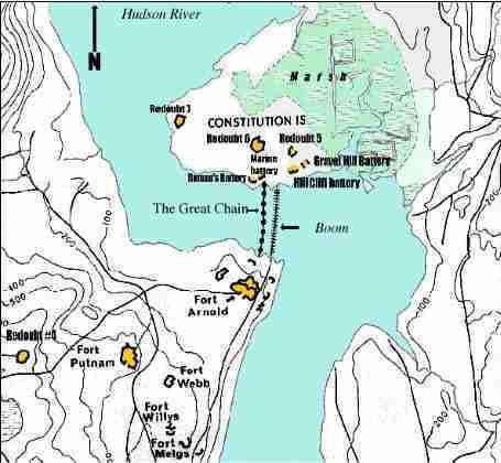 Hudson River Chain Link